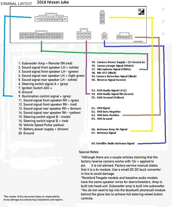 juke audio wiring info page 3 nissan juke juke forums 2011 nissan juke fuse diagram 2013 nissan juke engine control vacuum