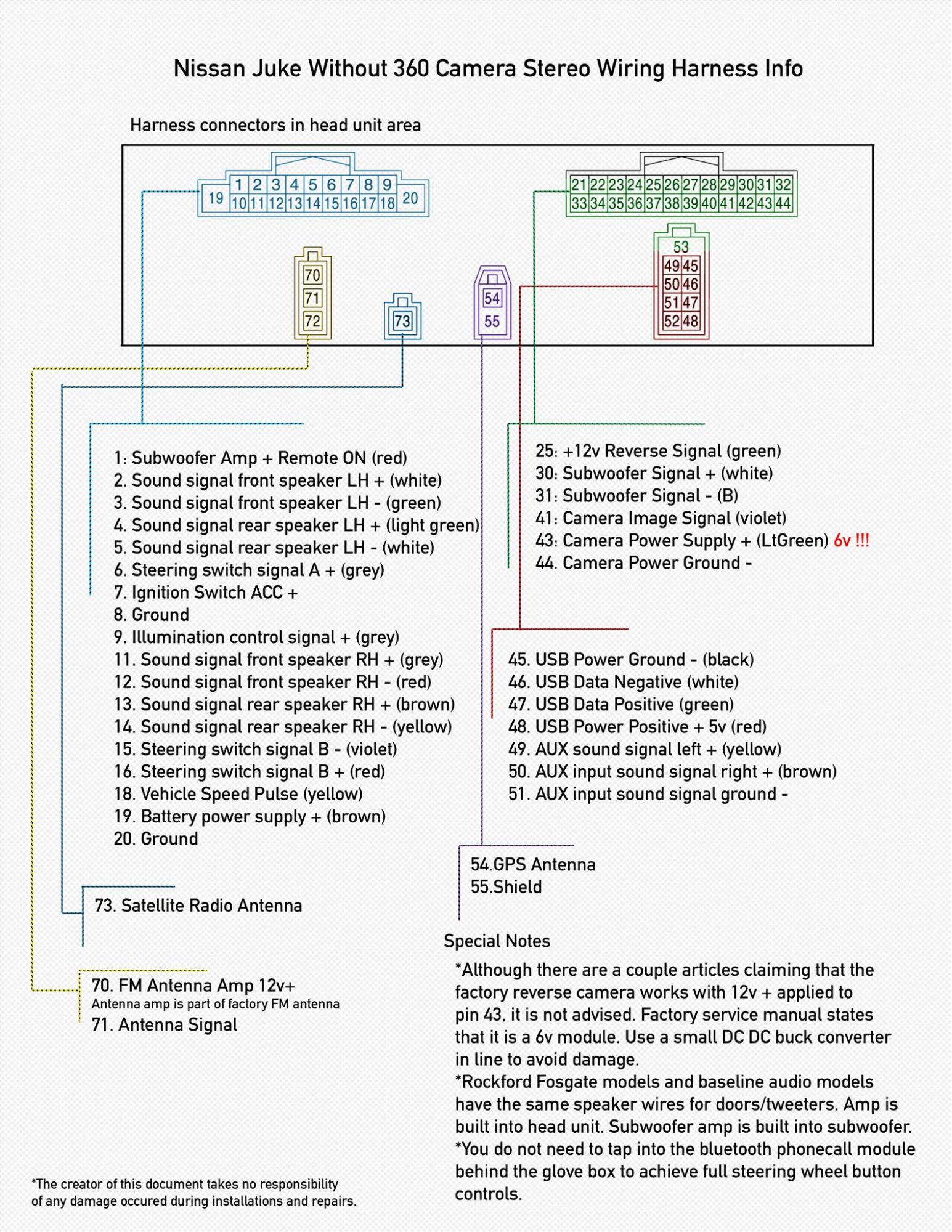 Juke Audio Wiring Info