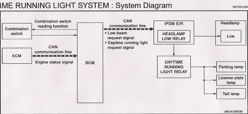 Juke nismo drl switch conversion juke nismo drl switch conversion drl circuitg asfbconference2016 Gallery