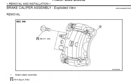 Torque Specs For The Brake Caliper Mounting Bolts