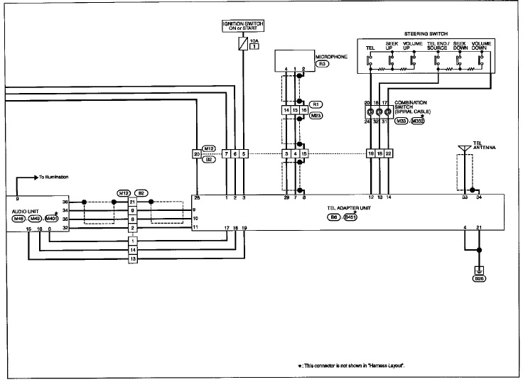 2006 Nissan Trail Stereo Wiring Diagram : Nissan trail stereo wiring diagram