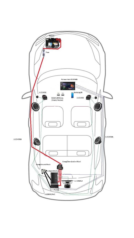 stereo overhaul